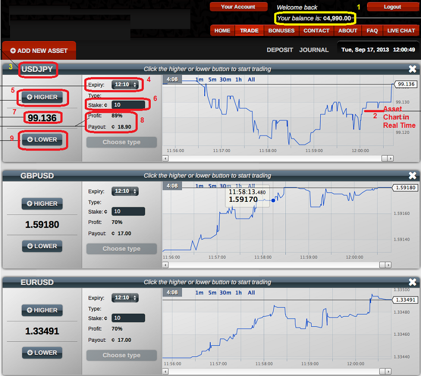 Binary options trading platform - main screen