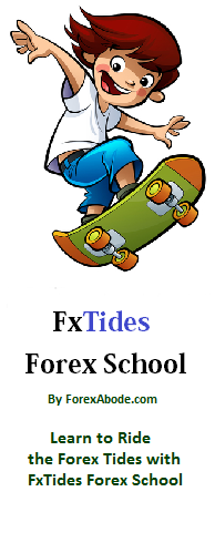 Go to Forex School