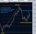 AUD/JPY reacted as was suspected. Another premium prediction.
