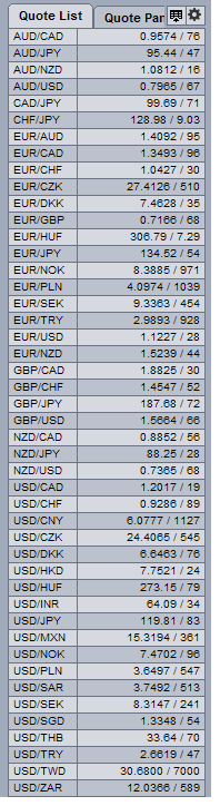 Forex pairs list