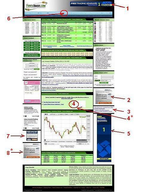 ForexAbode.com - homepage